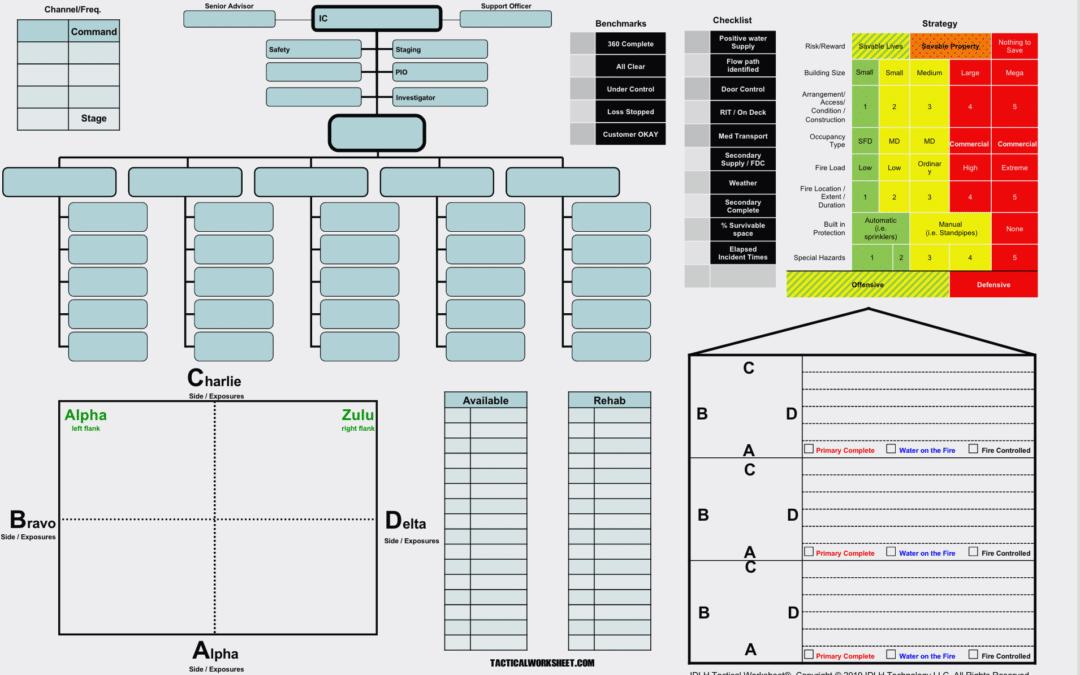 Command Board – Tactical Worksheet Practice